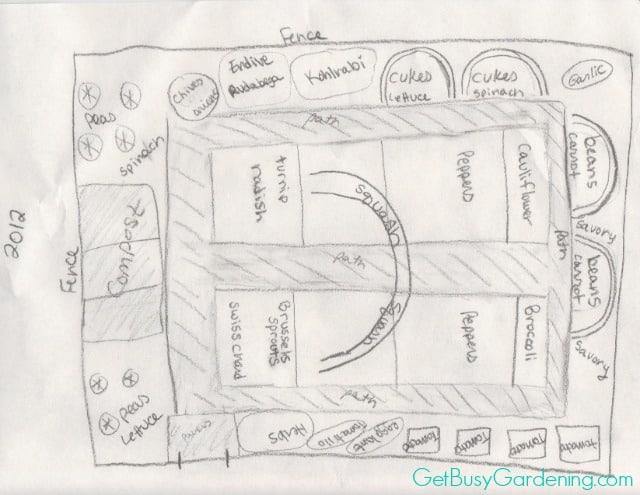 2012 Vegetable Garden Plan