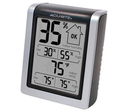 Indoor humidity and temperature monitor