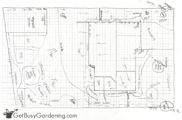 Completed rain garden planning diagram